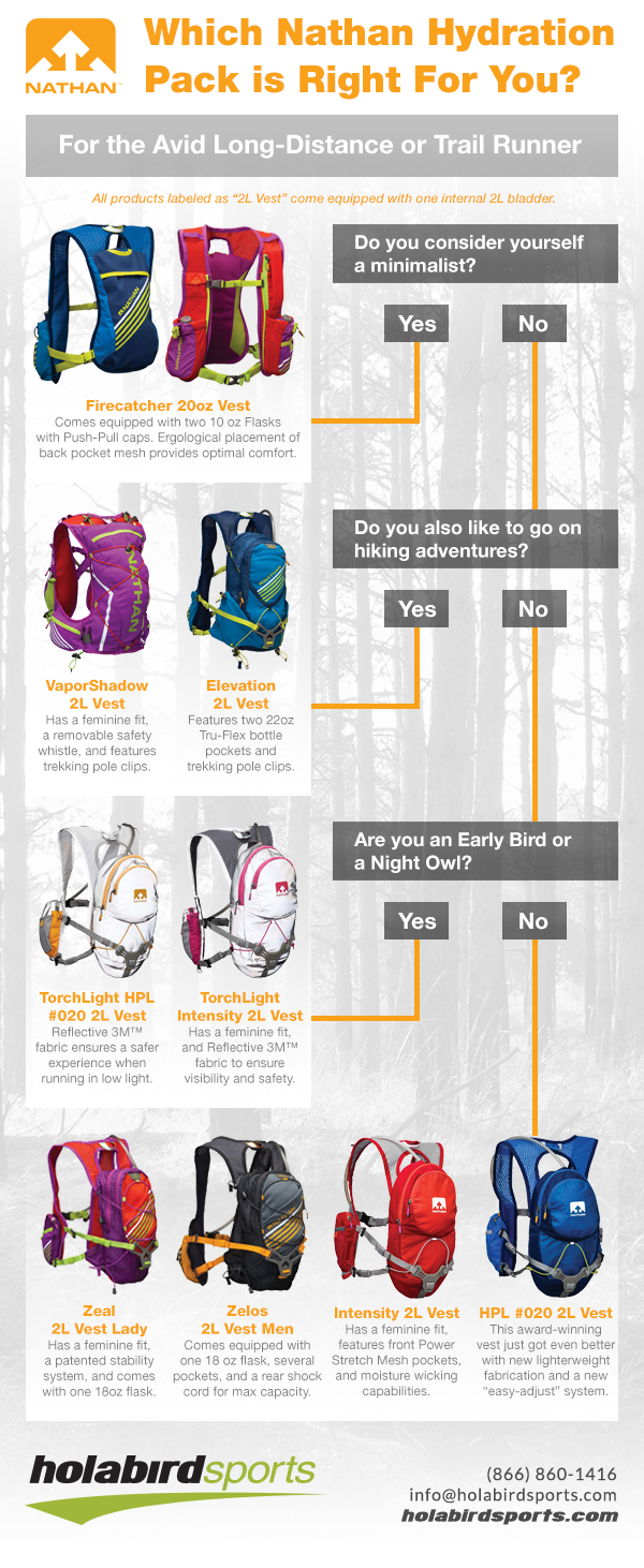 infographic_nathan_hydropacks