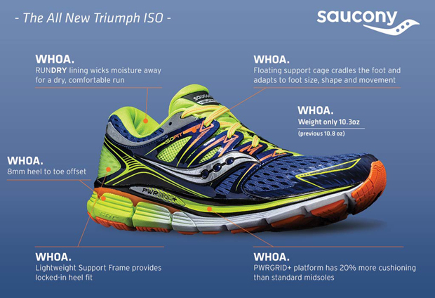 Saucony Triumph ISO for men