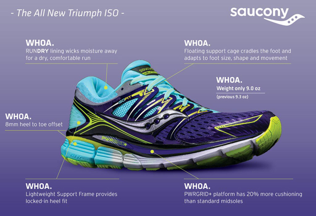 Saucony Triumph ISO for women